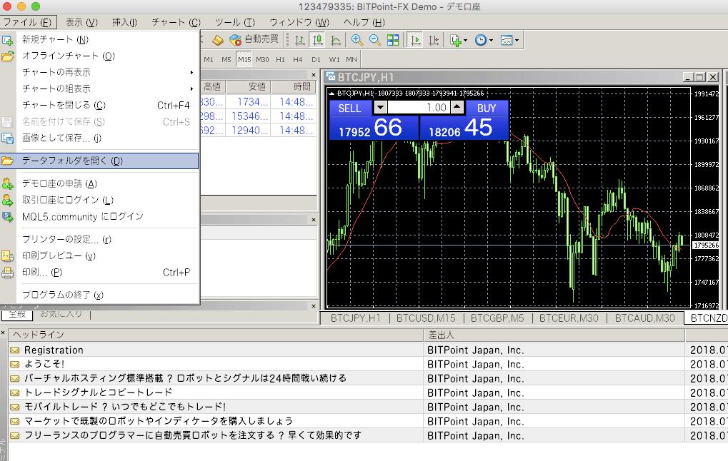 MacにインストールしたMT4が起動した画面