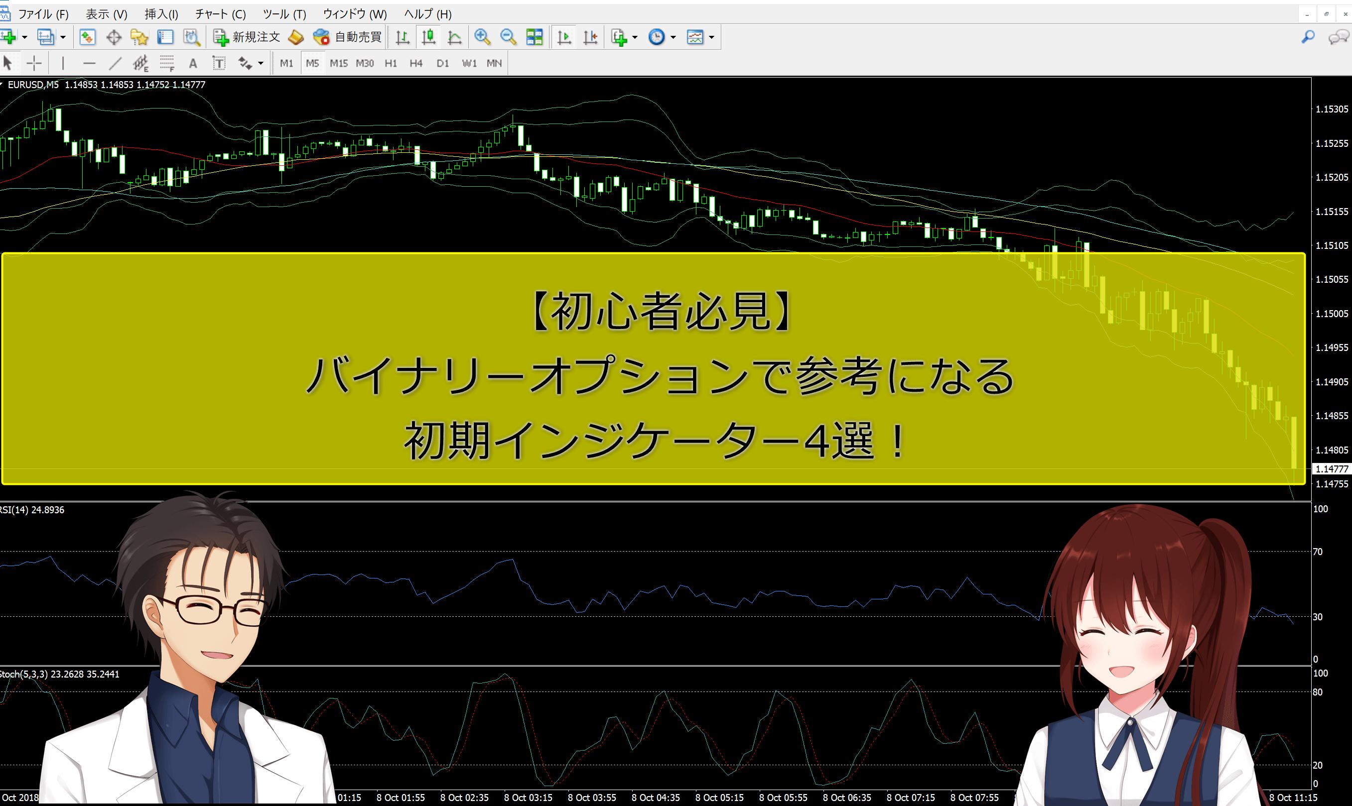 【初心者必見】バイナリーオプションで参考になる初期インジケーター4選!