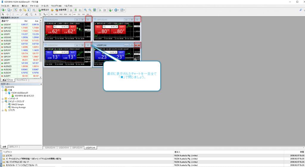 binaryOption_MT4_セットアップ