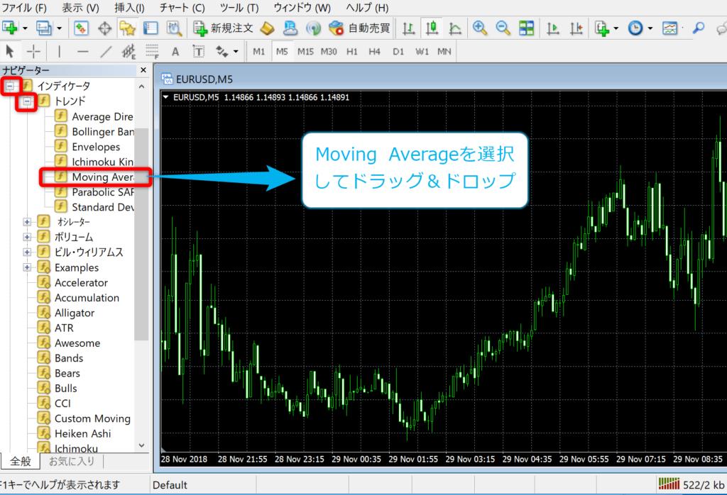 【MT4の使い方】MT4(MetaTrader4)にインジケーターを表示させる方法2