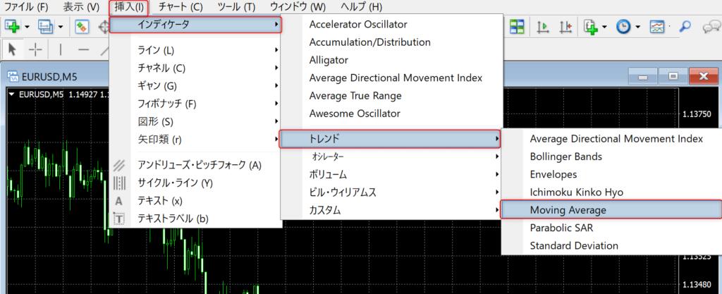【MT4の使い方】MT4(MetaTrader4)にインジケーターを表示させる方法7