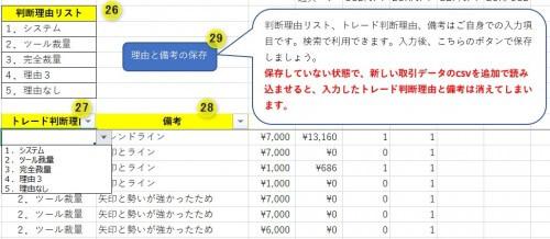 バイナリーオプション収支分析表15