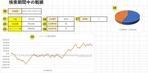 バイナリーオプション収支分析表17