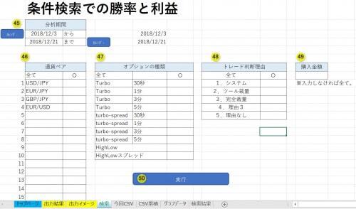 バイナリーオプション収支分析表21