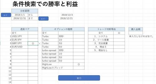 バイナリーオプション収支分析表23-1