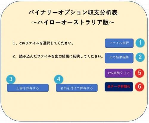 バイナリーオプション収支分析表8-1