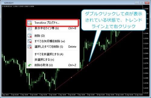 6-1【BO初心者向け】MT4上のトレンドラインのプロパティを表示する方法