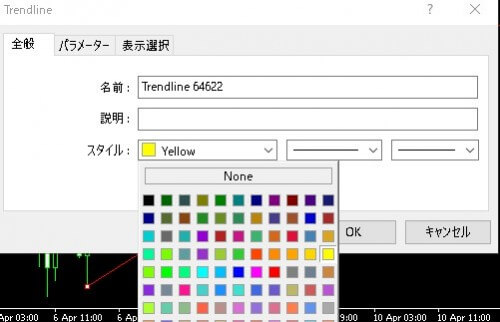 7【BO初心者向け】MT4引いたトレンドラインの色を変える設定