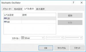 ストキャスティクスの目安パラメーター変更箇所