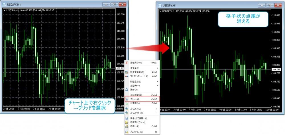 MT4のチャート上からグリッド線を消す・表示する