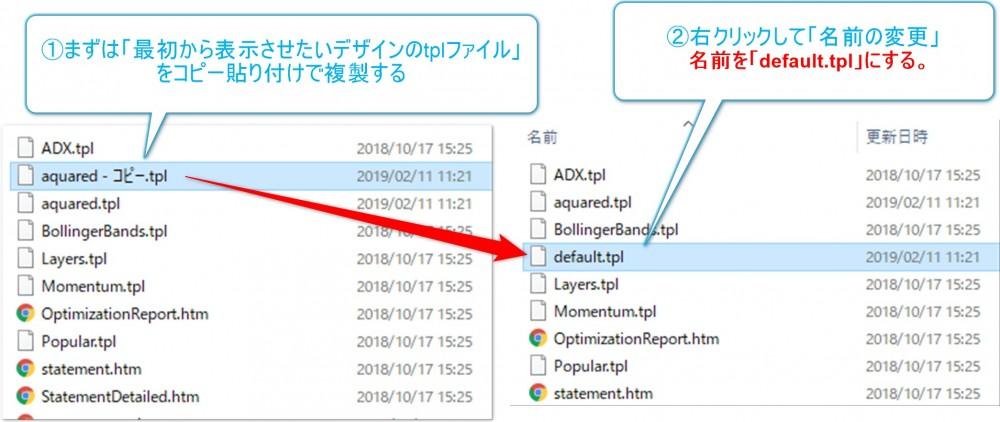 MT4のテンプレートを最初から反映させるためにdefault.tplを設定