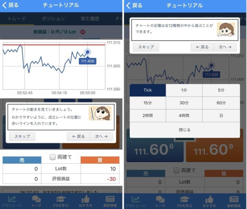 FX無料アプリデモトレ-チャート表示種類