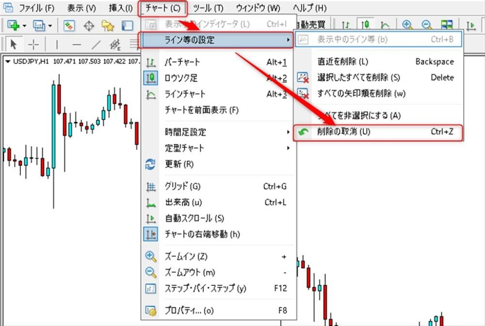 MT4チャートに削除したラインを再表示・元に戻す操作、削除の取消