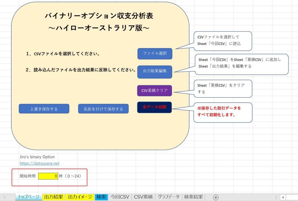 バイナリーオプション収支分析表開始時刻を変更する場合
