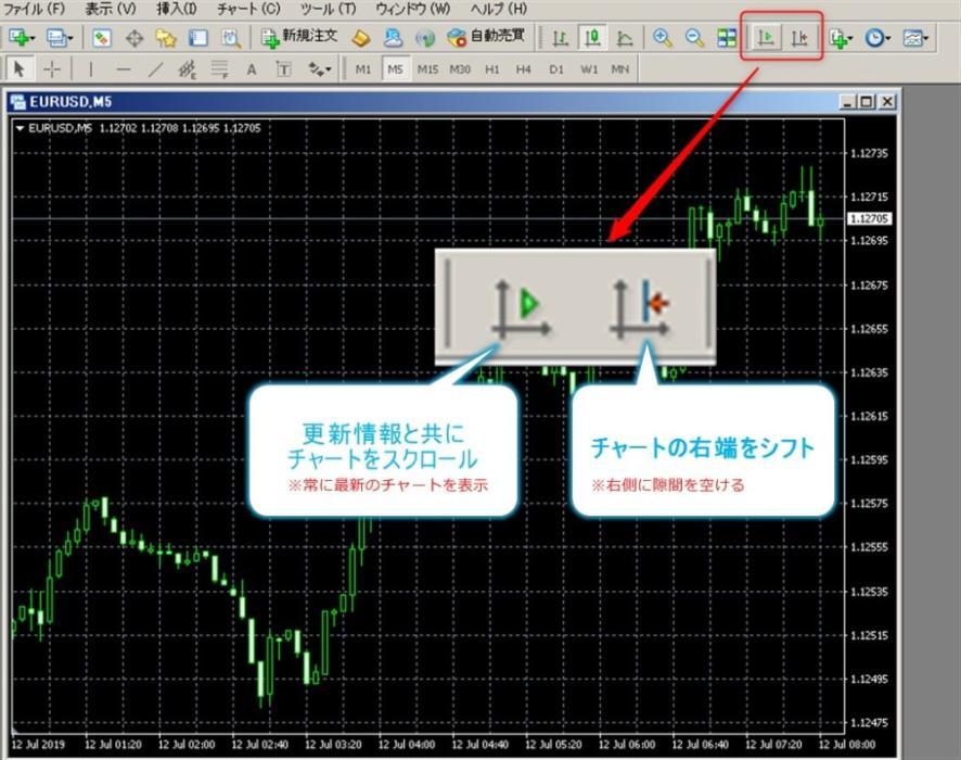 MT4のチャートを自動でスクロール開始・停止する方法