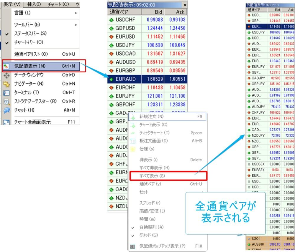 初期状態ではMT4上に表示することができない通貨ペアをチャートに表示する方法