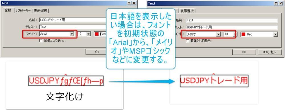 MT4ではArielだと日本語が文字化けしてしまうので対応のフォントに変更する