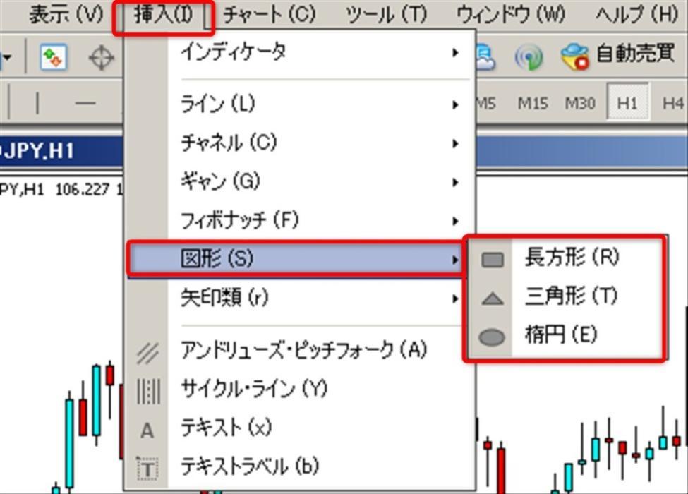 MT4上に図形を表示する方法