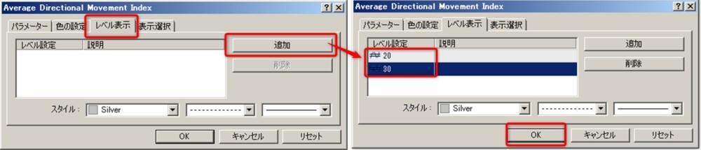 ADXのインジケータパラメーター表示で右側にメモリを入れる
