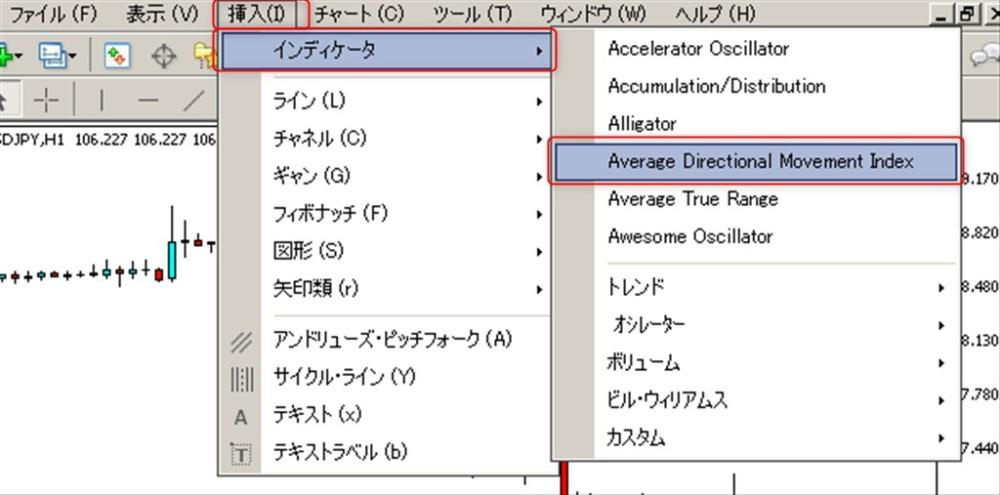 ADXをチャート上に挿入する方法