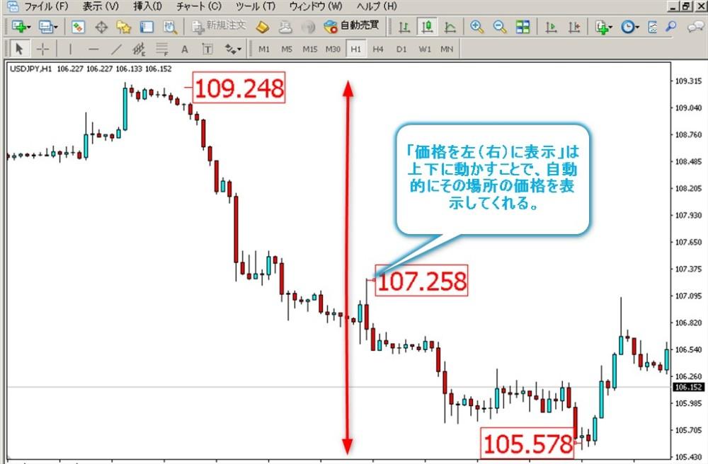 「価格を左(右)に表示」は上下に動かすことで、自動的にその場所の価格を表示してくれる
