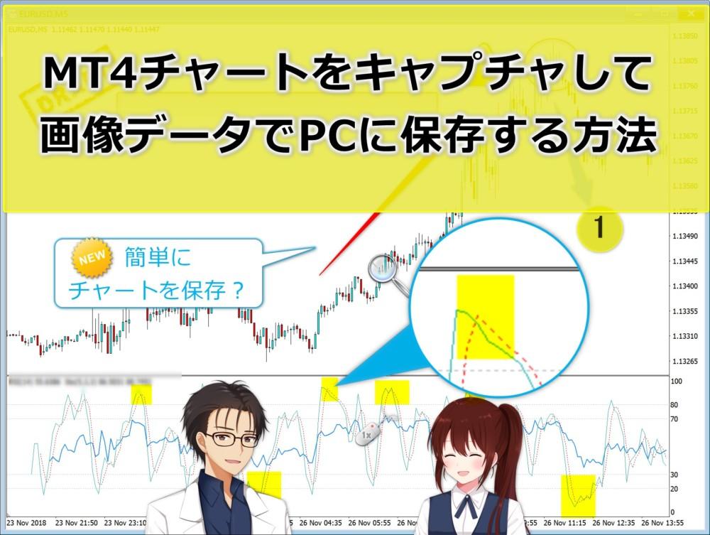 MT4チャートをキャプチャして画像データでPCに保存する方法