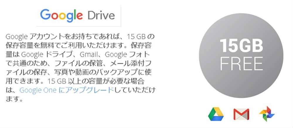 googleドライブは容量が15GB、MT4データバックアップにはいい